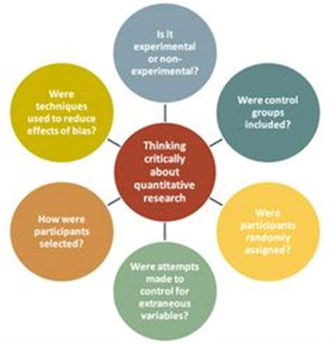 Samples of a proposal for a research paper