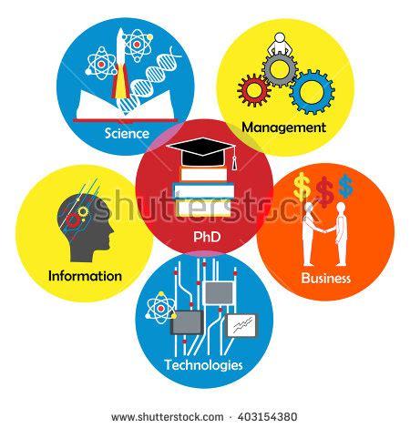 Business Analytics - Graduate School - ualredu